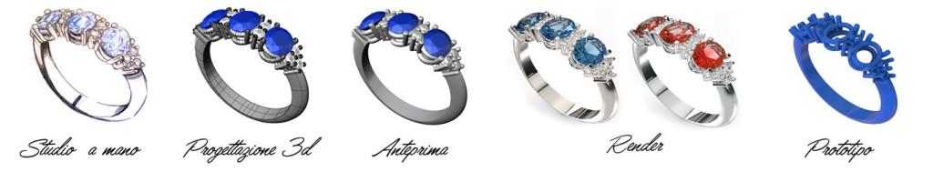 progettazione gioielli